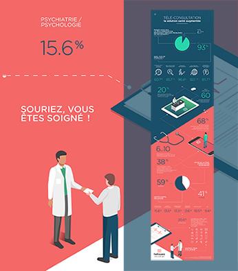 infographie téléconsultation